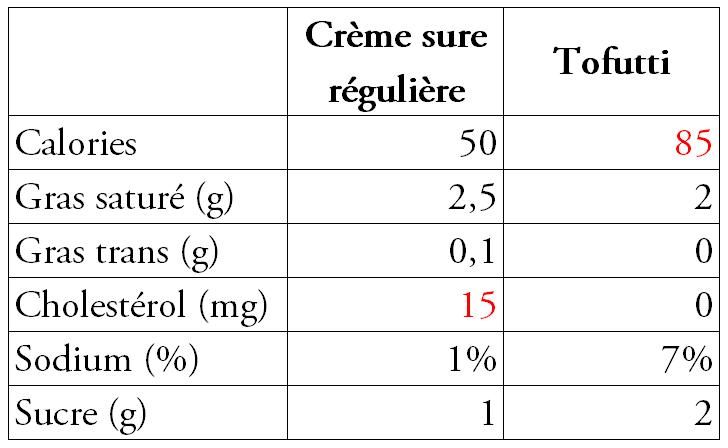 comparaison-fr.PNG