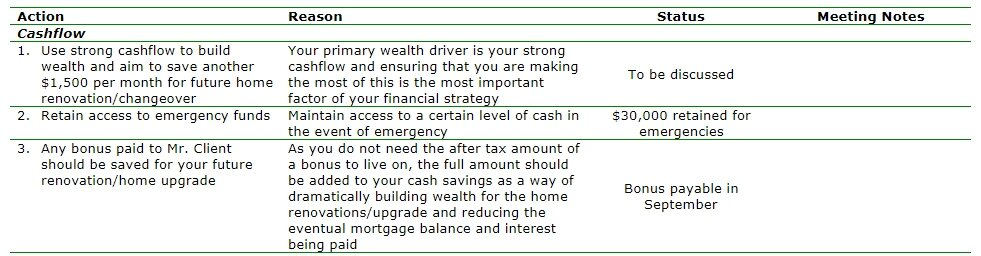 Excerpt from a sample Financial Strategy