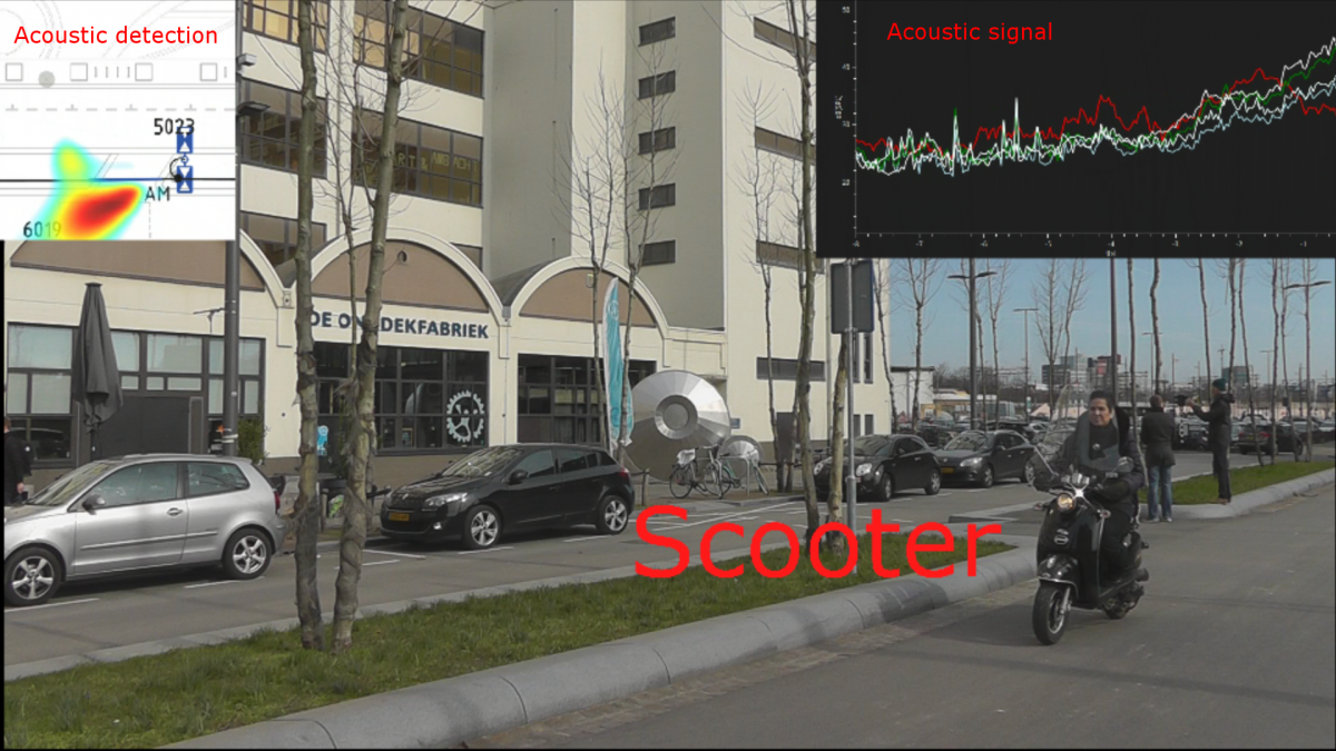 Live situational sound intensity maps in the Listener platform