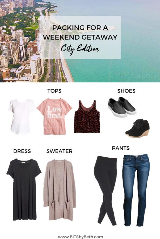 City Edition Packing List.jpg