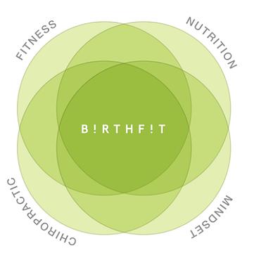 BirthFIT-OKC-Chiropractic-Fitness-Nutrition-Mindset-Logo.jpg