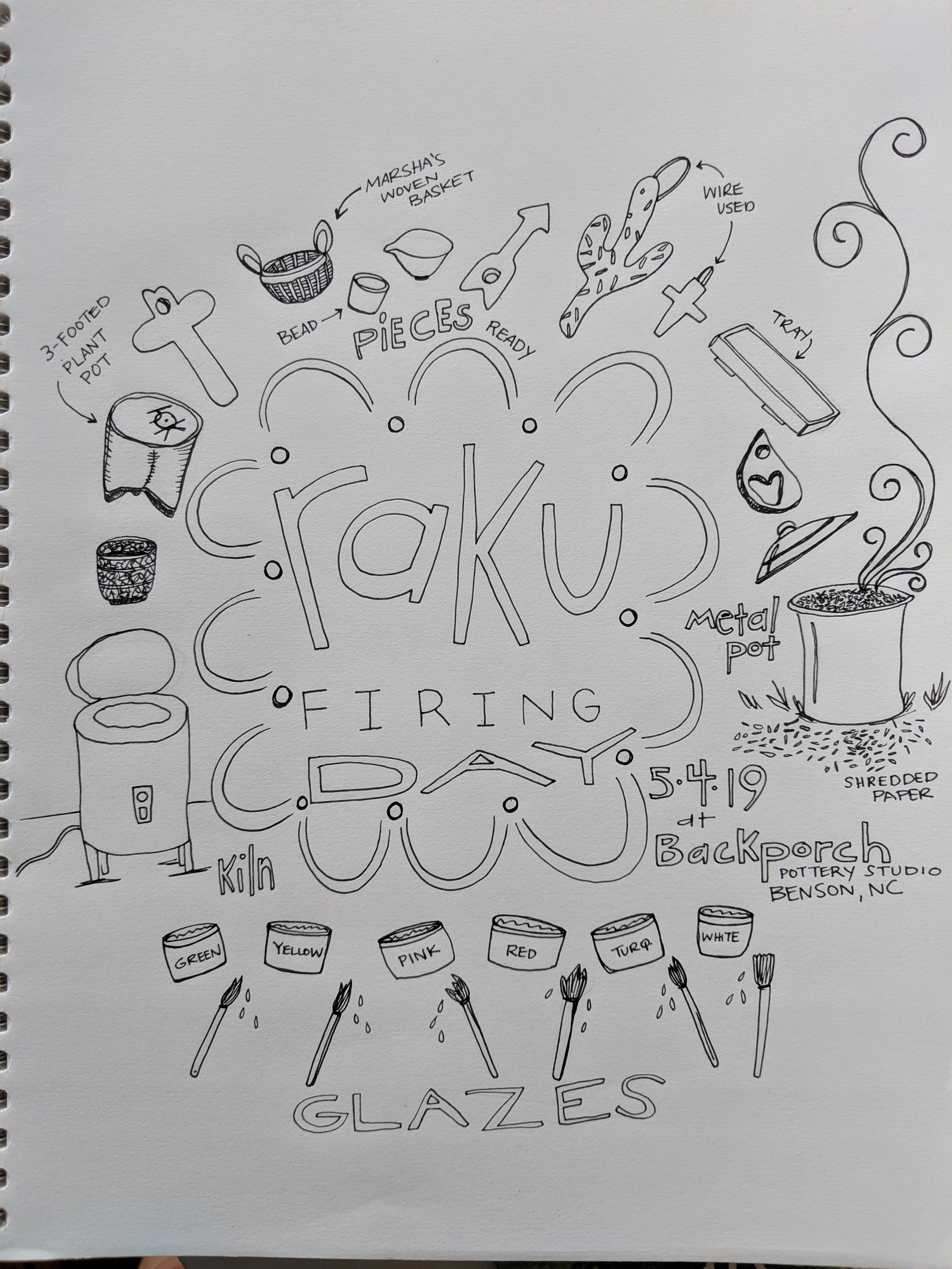 Raku firing doodle of my experience.