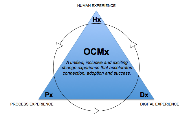 OCMx_Website.png