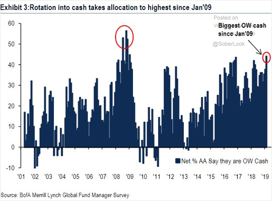 2019.02.15 Cash.png