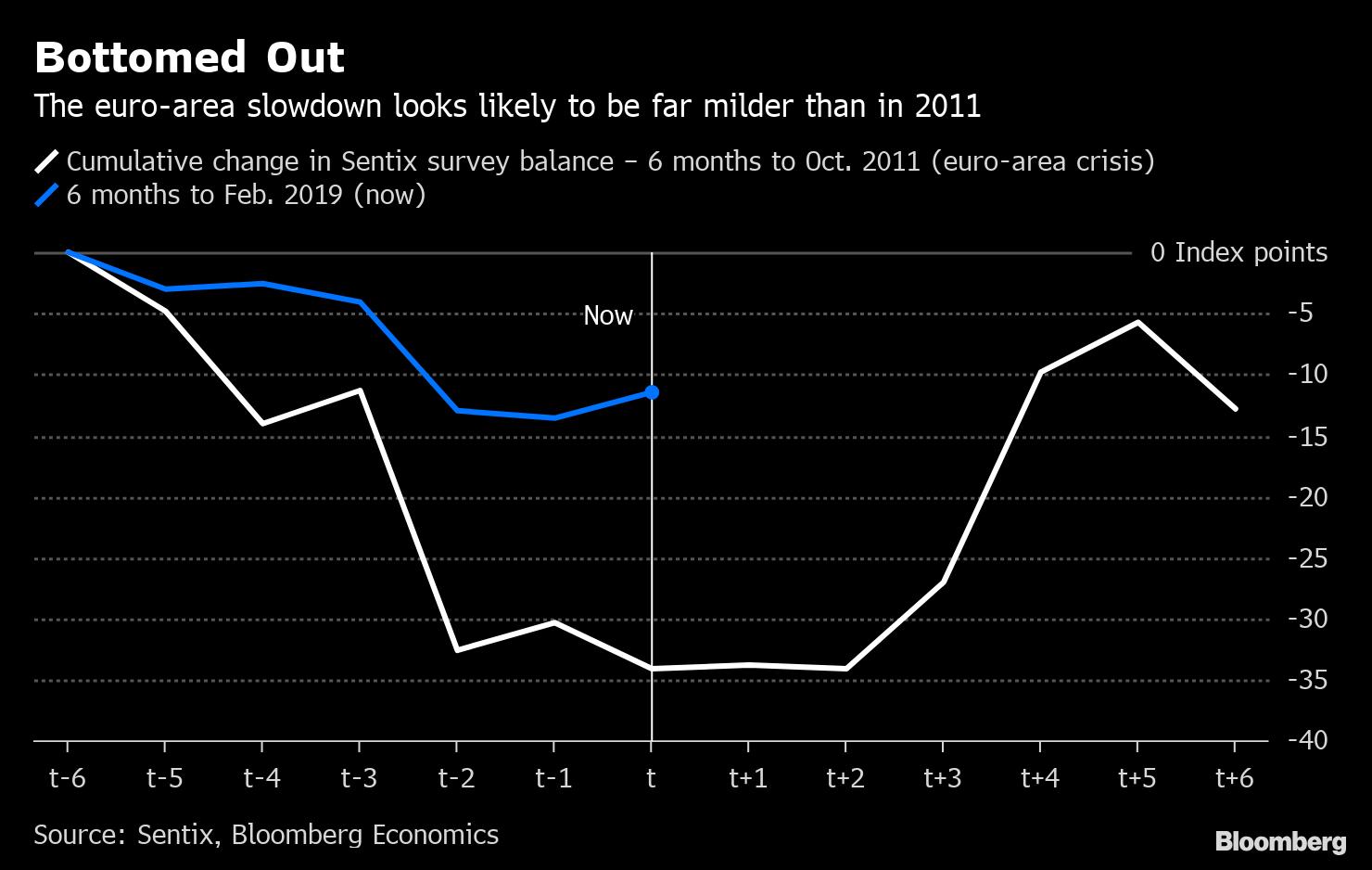 2019.03.06 Europe data bottom.png