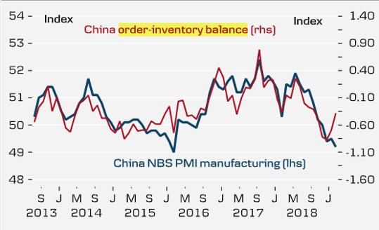 2019.03.13 China manufact.png