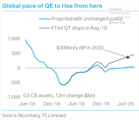 2019.03.13 QE CB.png