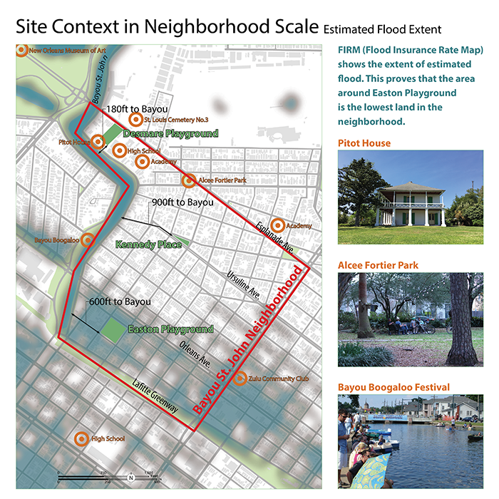 Context Neighborhood Scale