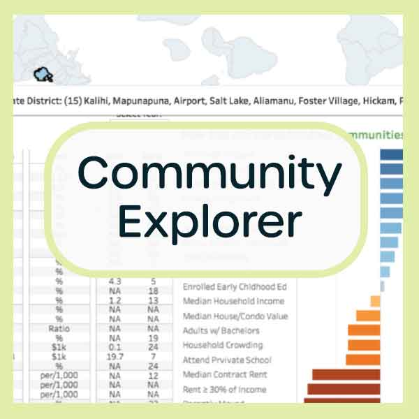Use our Community Explorer tool to look at well-being data within a specific Hawaii community