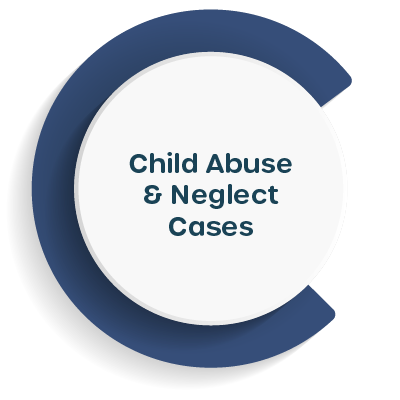Number of confirmed cases of abuse and neglect for children age 17 and younger, per thousand residents