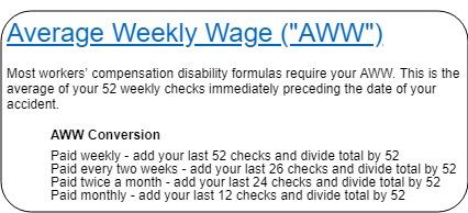 Average Weekly Wage Formula 2.jpg