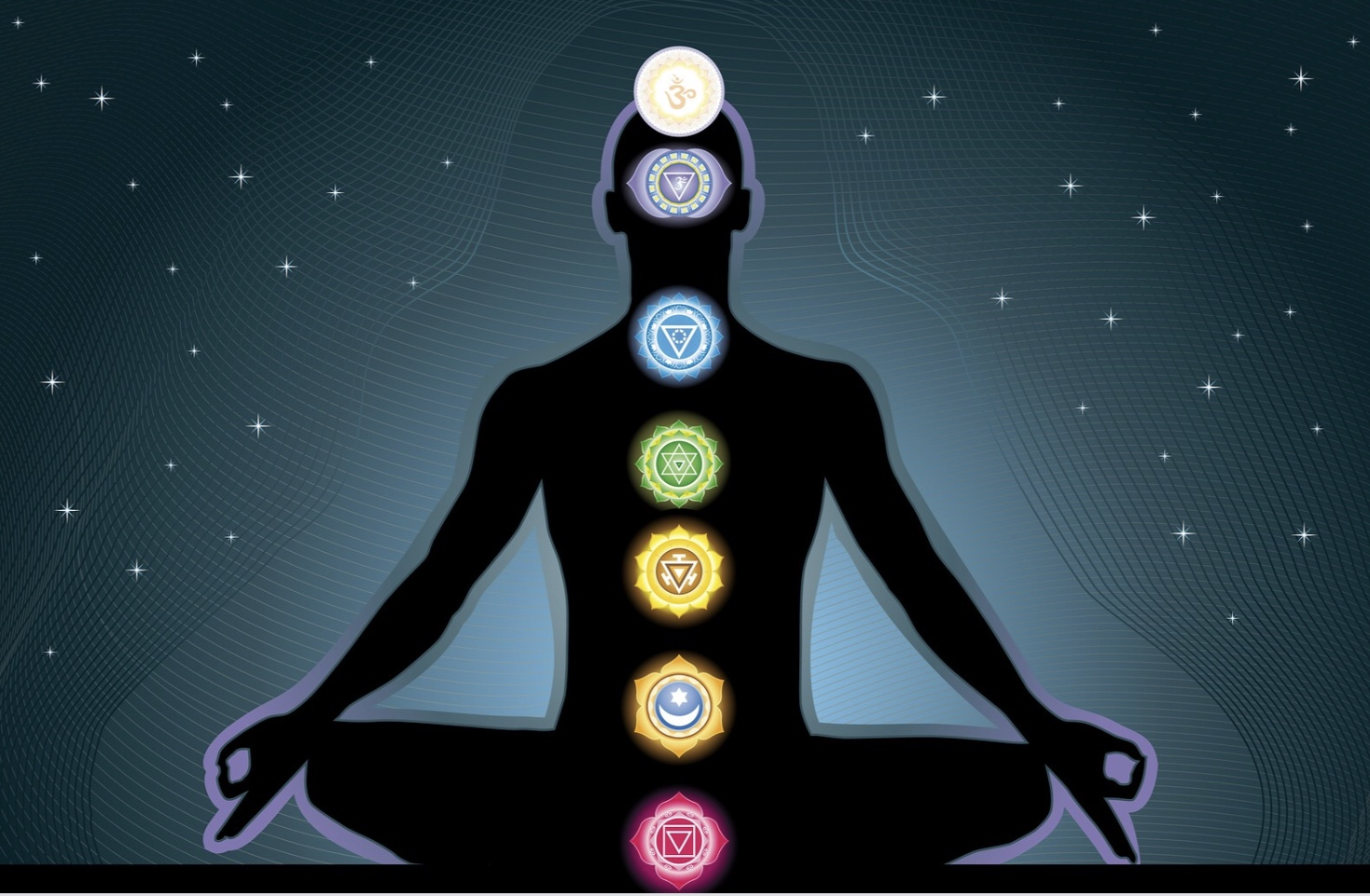 Chakra Yoga.jpg