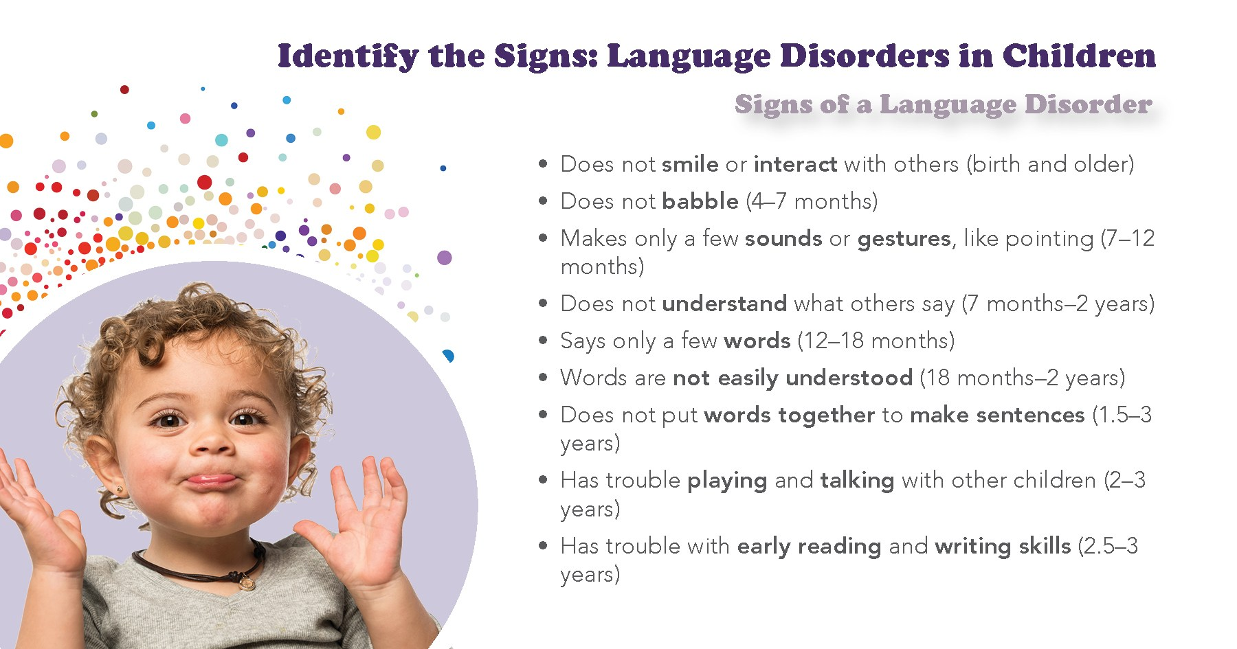 Identify-Signs-Language-Disorders-Preview.jpg