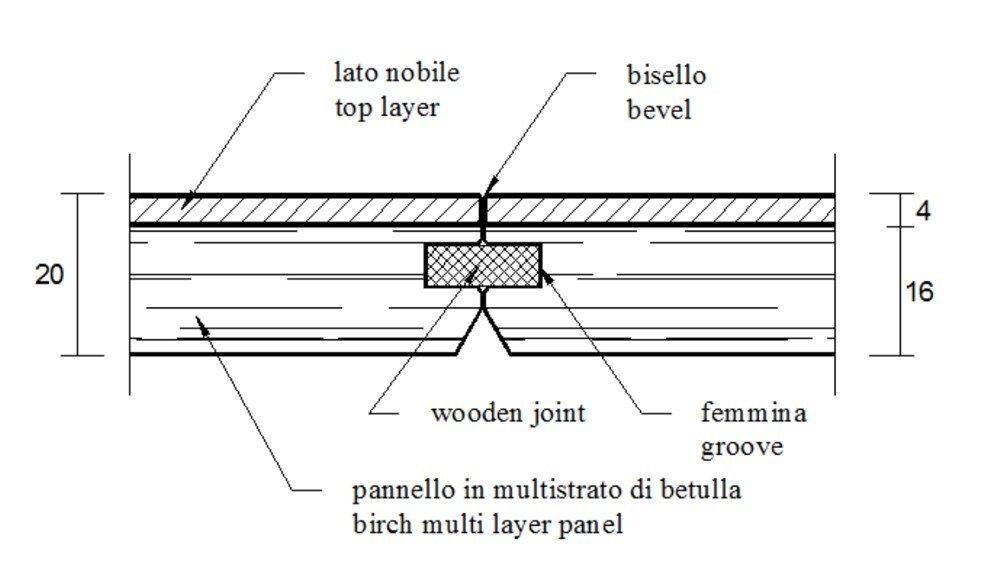 Structure pane.jpg