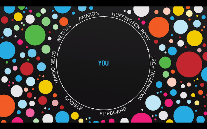 Filter Bubbles Eli Parisier