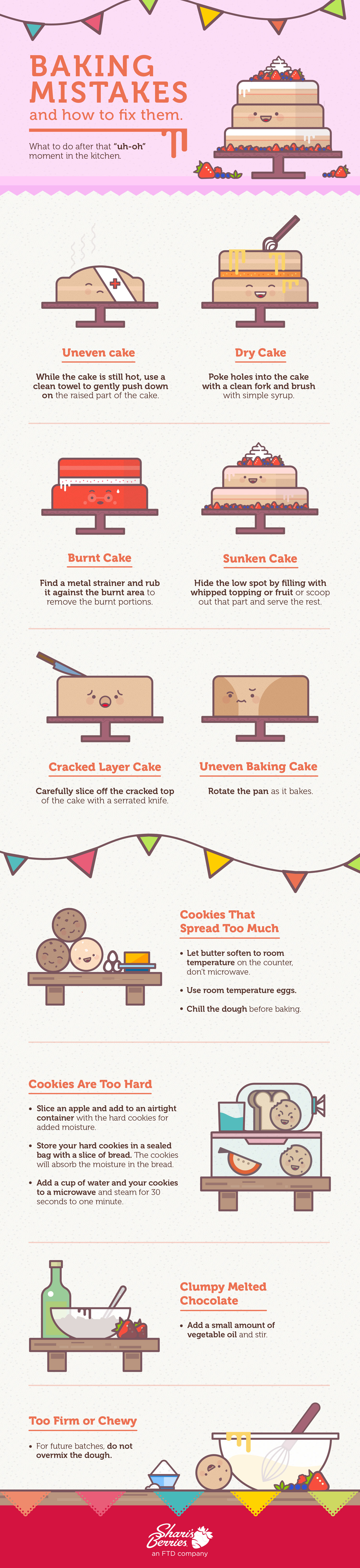 Baking mistakes and fixes.jpg