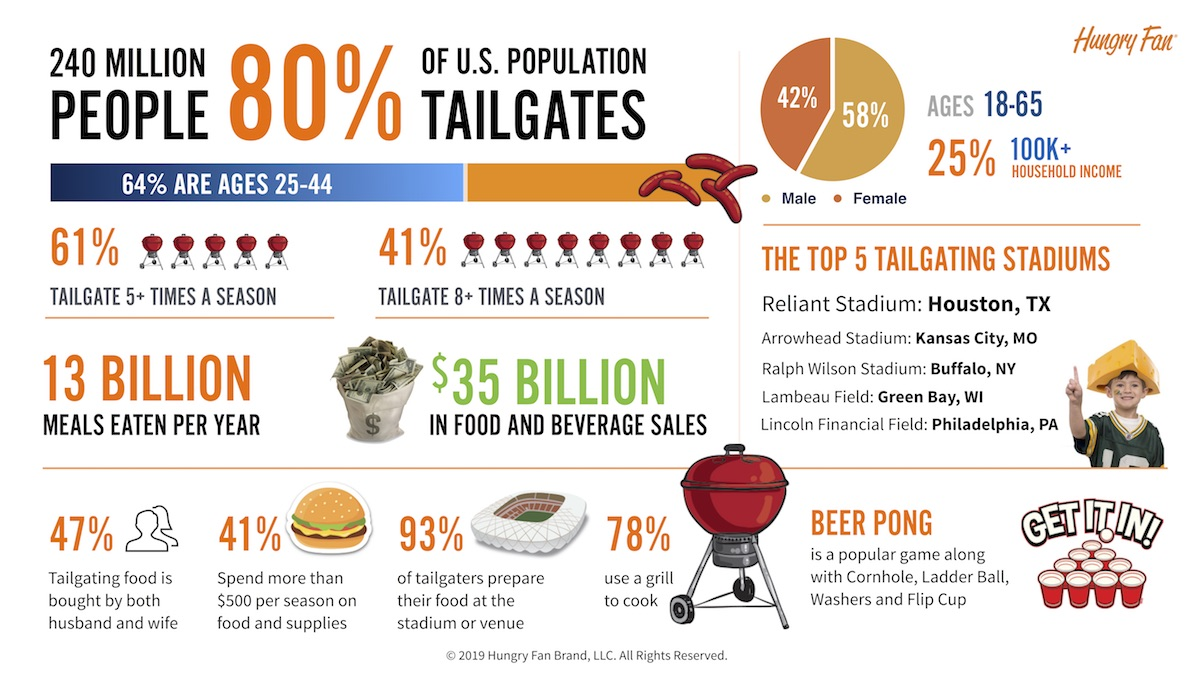 Tailgating Infographic copy.jpg