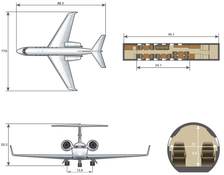 Gulfstream GIV-SP G300 G400 dimensions.jpg