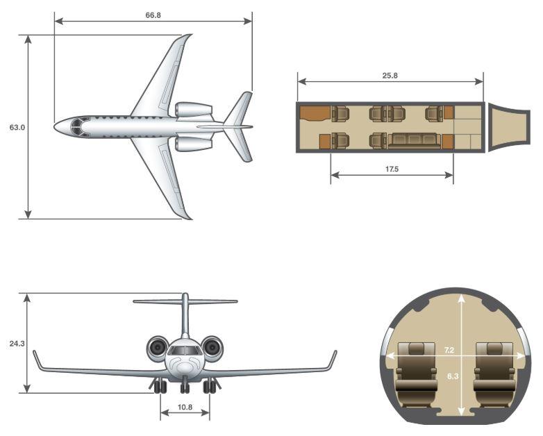 Gulfstream G280 dimensions.JPG