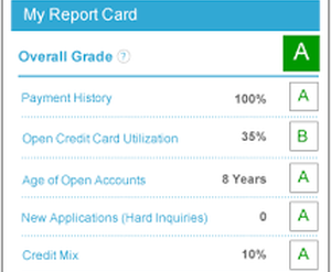 RRR Finances LLC Perfect Credit Report Card.png
