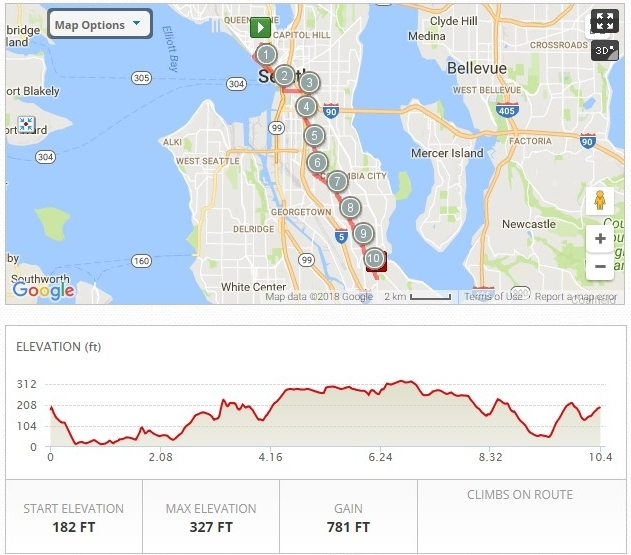 Routes - Chief Sealth Trail.jpg
