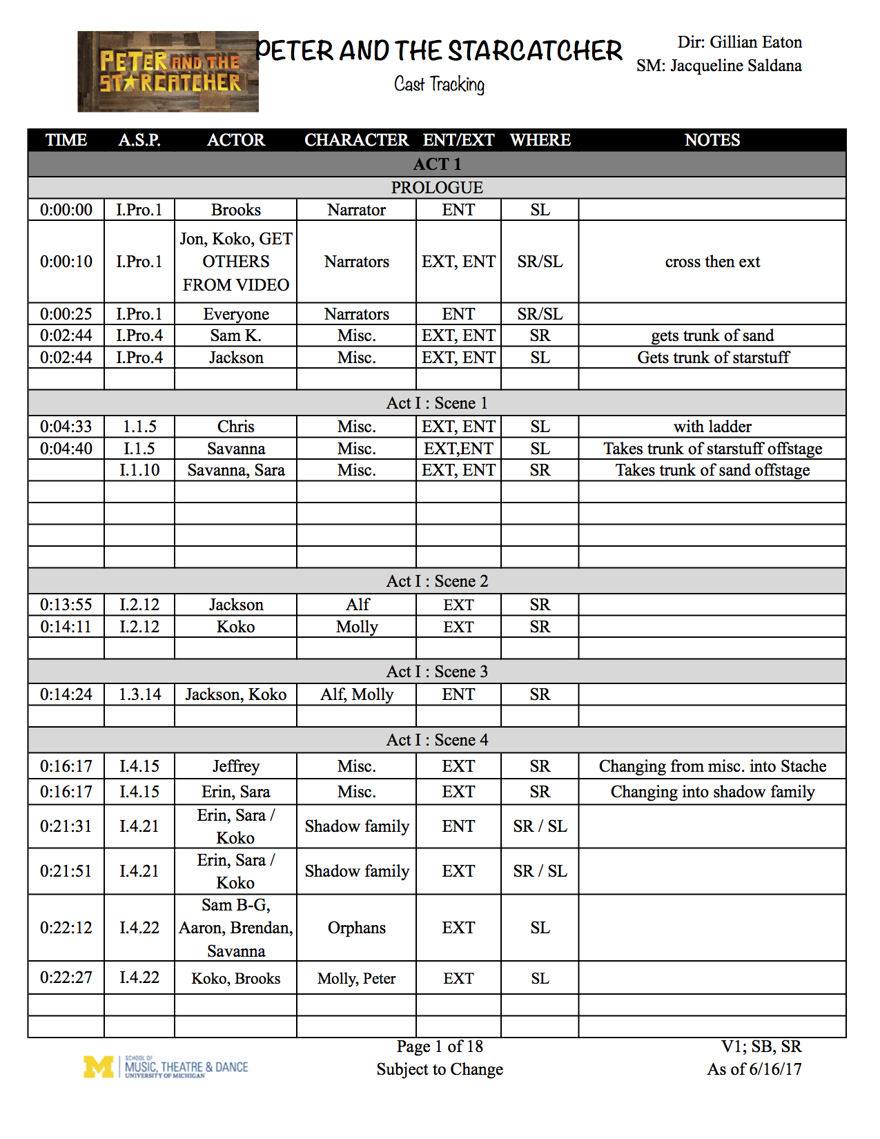 Cast Tracking (p. 1 of 9)