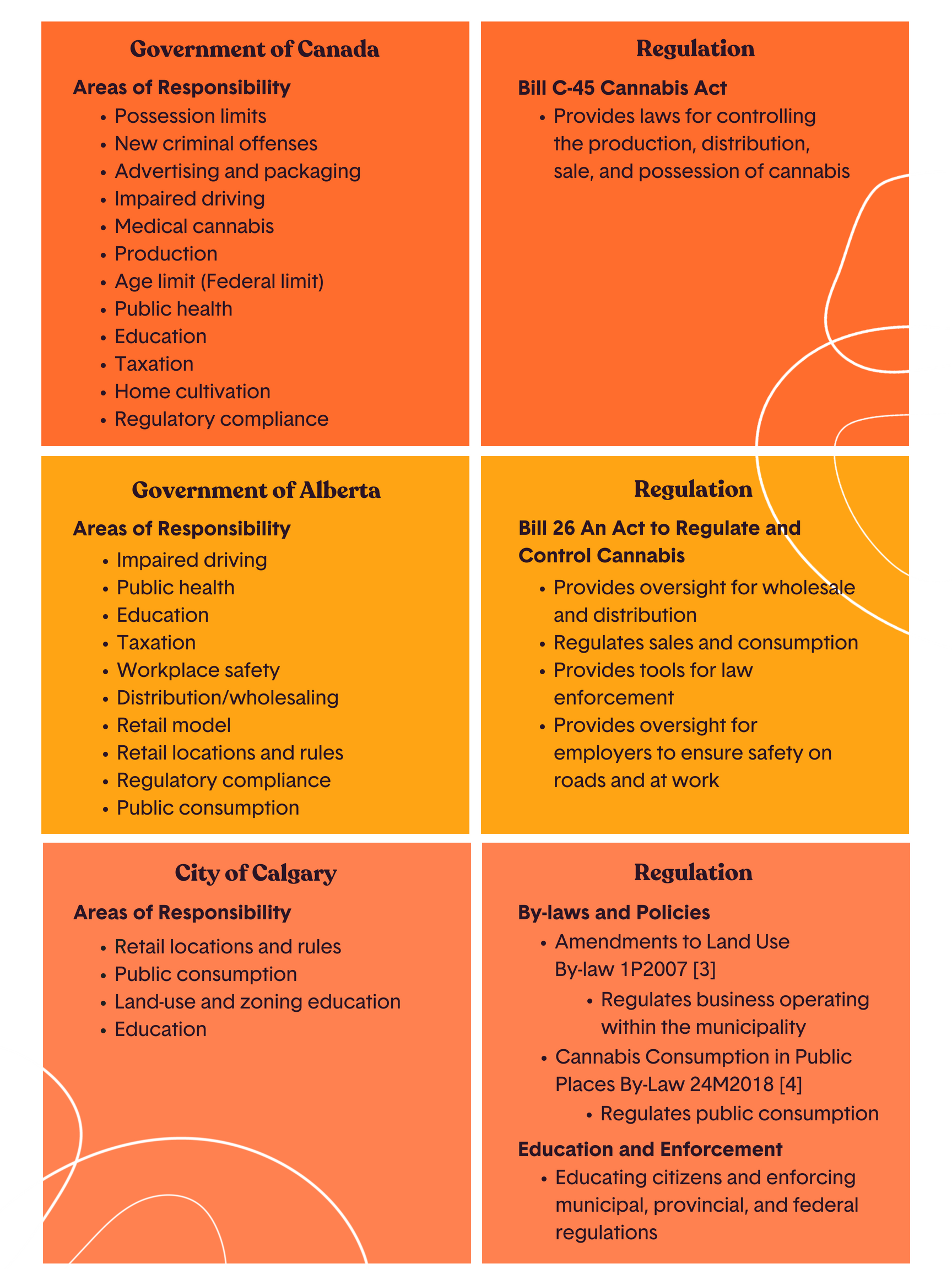 Roles and Responsibilities of Government in Supporting Cannabis Legalization (1).png
