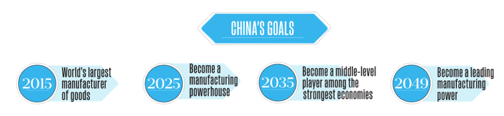 made in china 2025 2.png