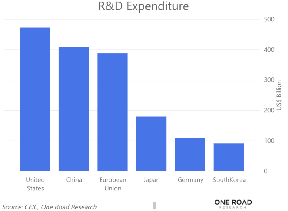 rd_expenditures.png