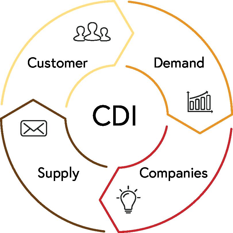 customer-cycle.png