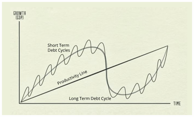 gdp-cycle.png