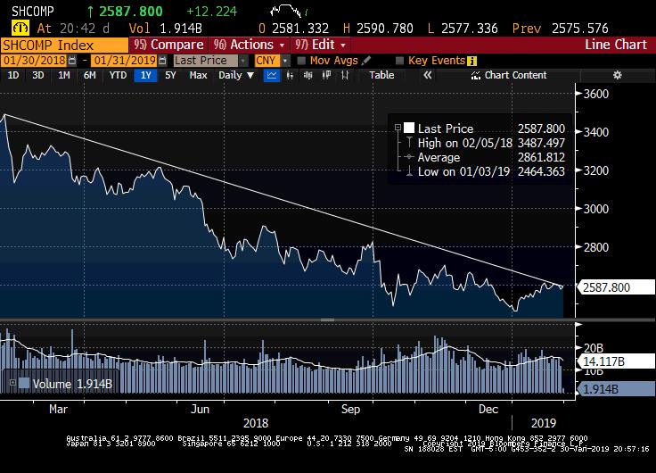China stocks.png