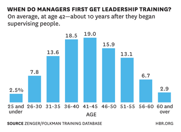 leadershiptraining-thumb-365x266-2937.jpeg