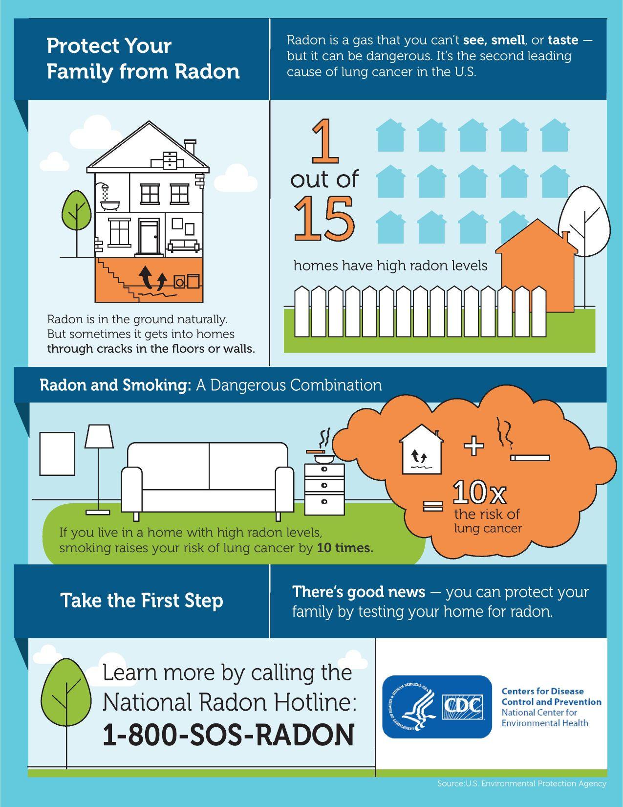 radon_infographic-page-001 (2).jpg
