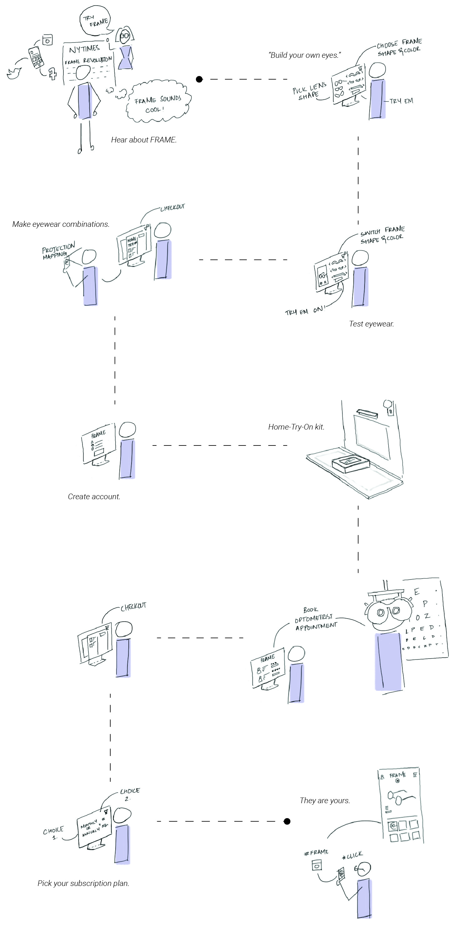 Frame service 2.jpg