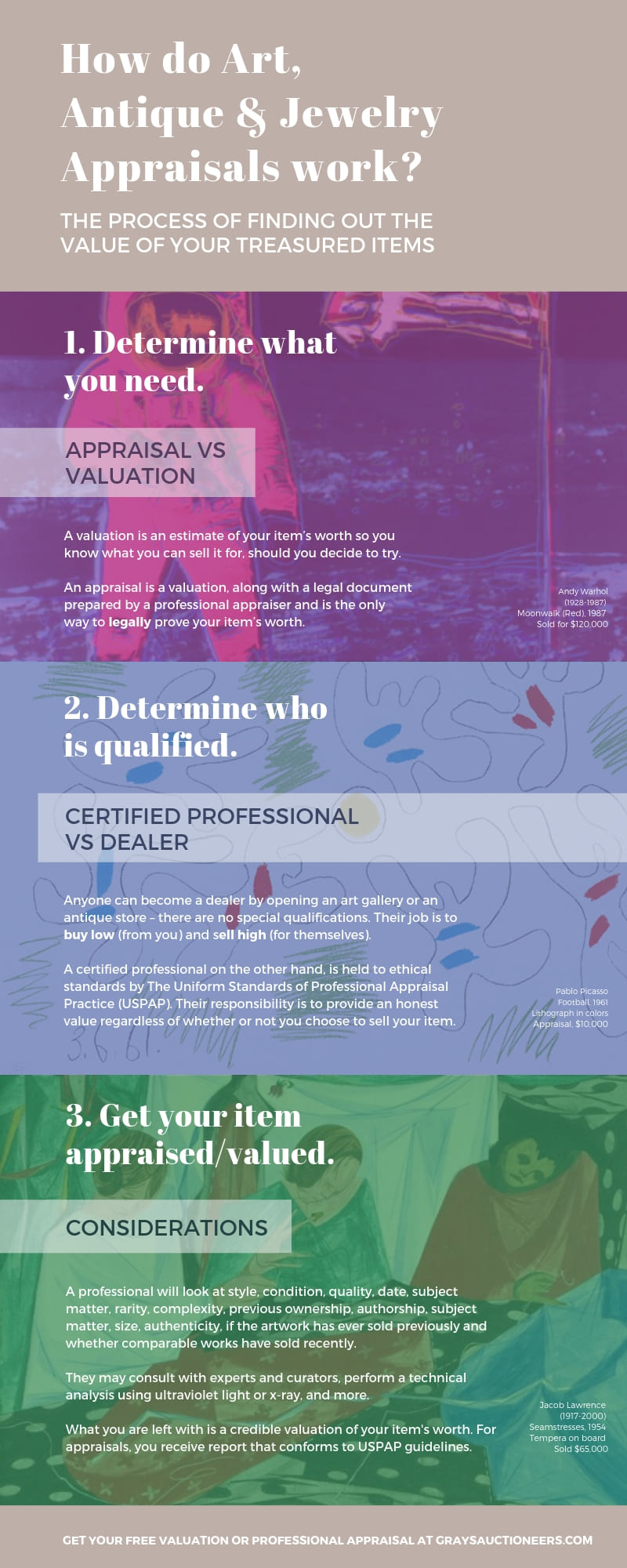 How-art-appraisals-work-infographic.jpg