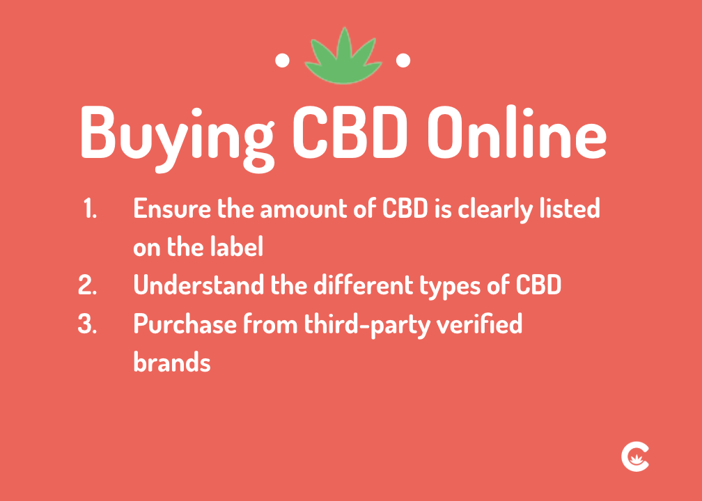 How to Buy CBD Online (or anytime)