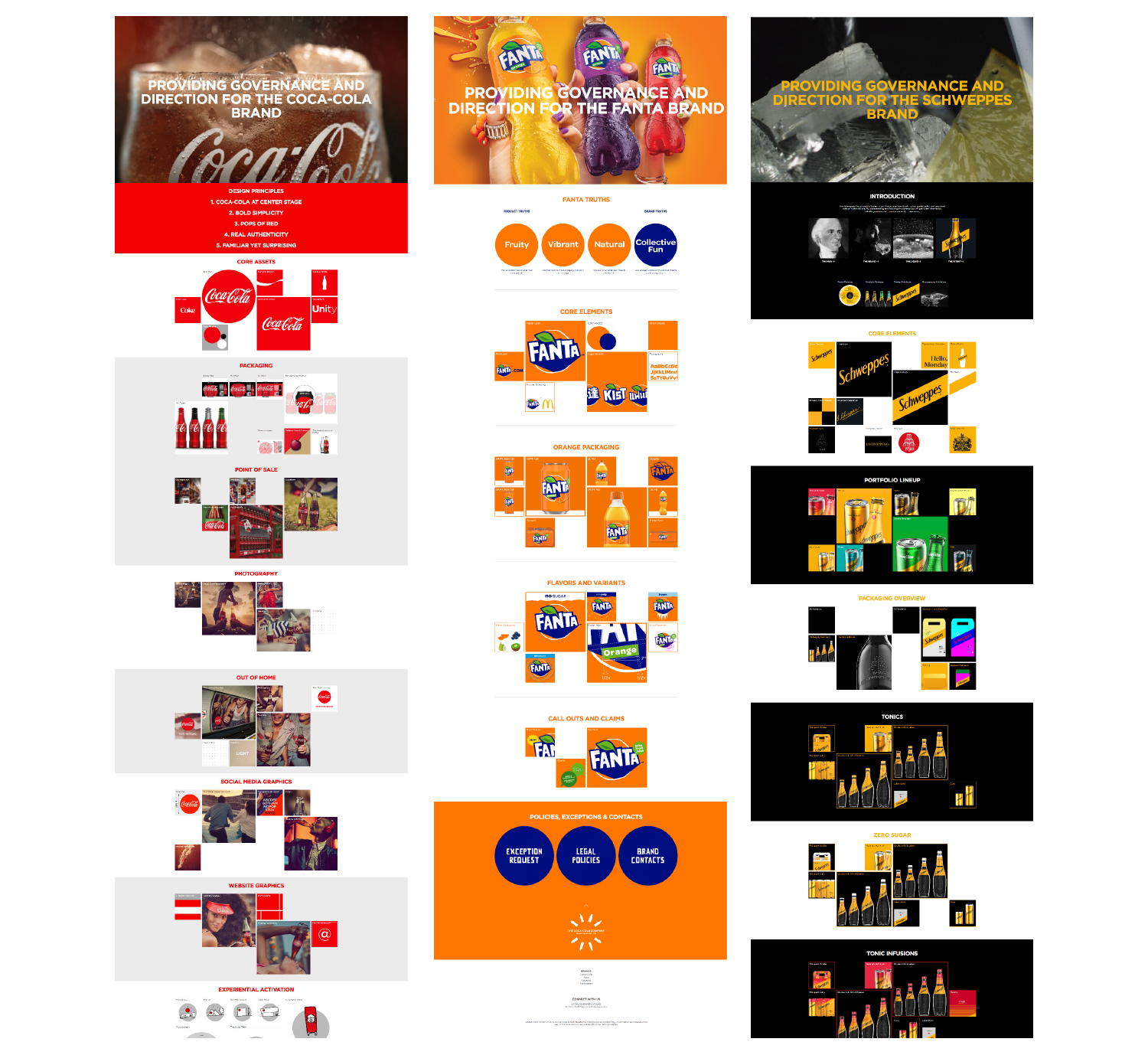 Brand guides -