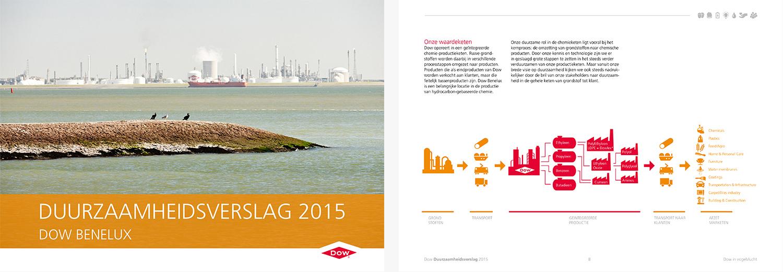 _V1-Jaarverslag-DOW-duurzaamheidsverslag.jpg