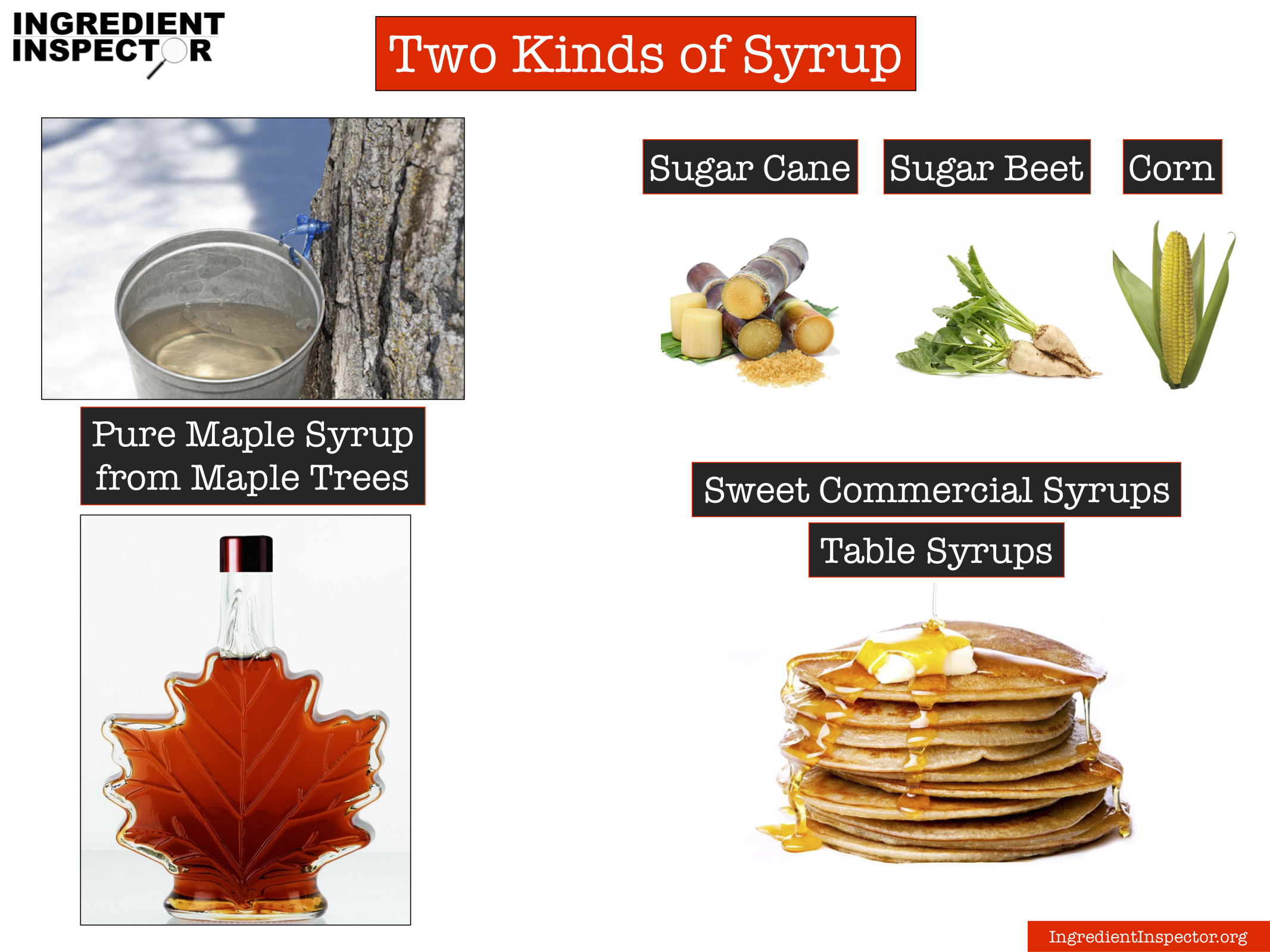 Ingredient Inspector Two Kinds of Syrup.jpg