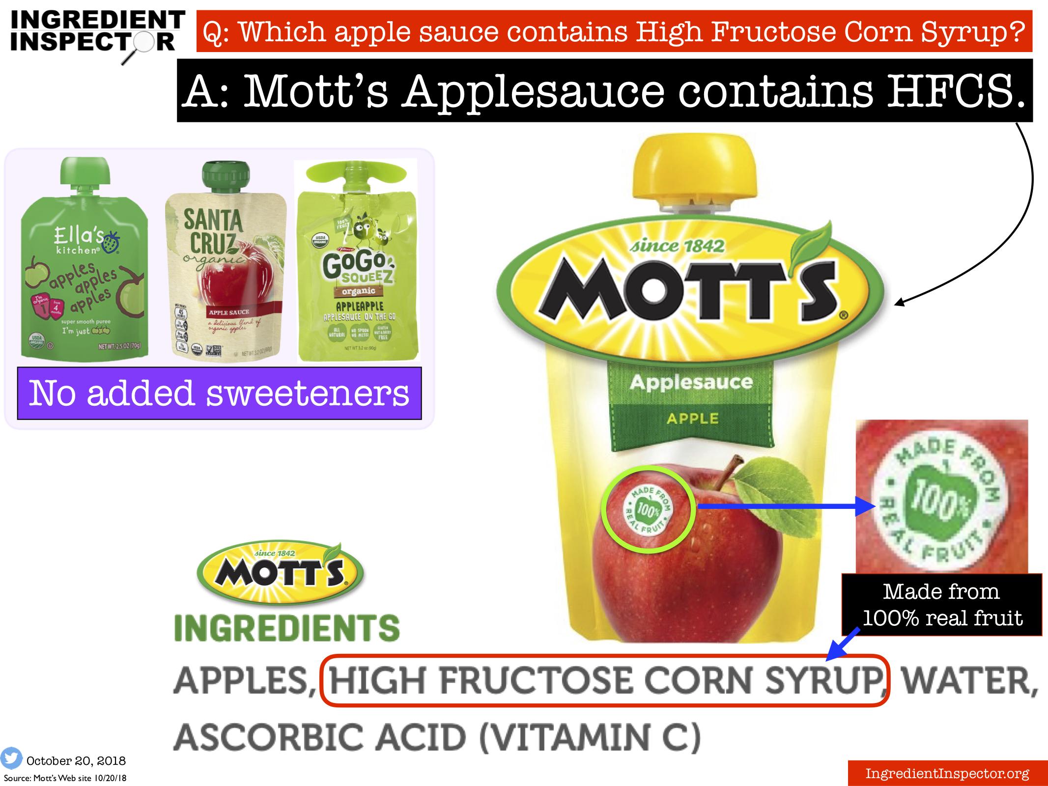 Ingredient Inspector Quiz Apple Sauce Mott's has HFCS.jpg