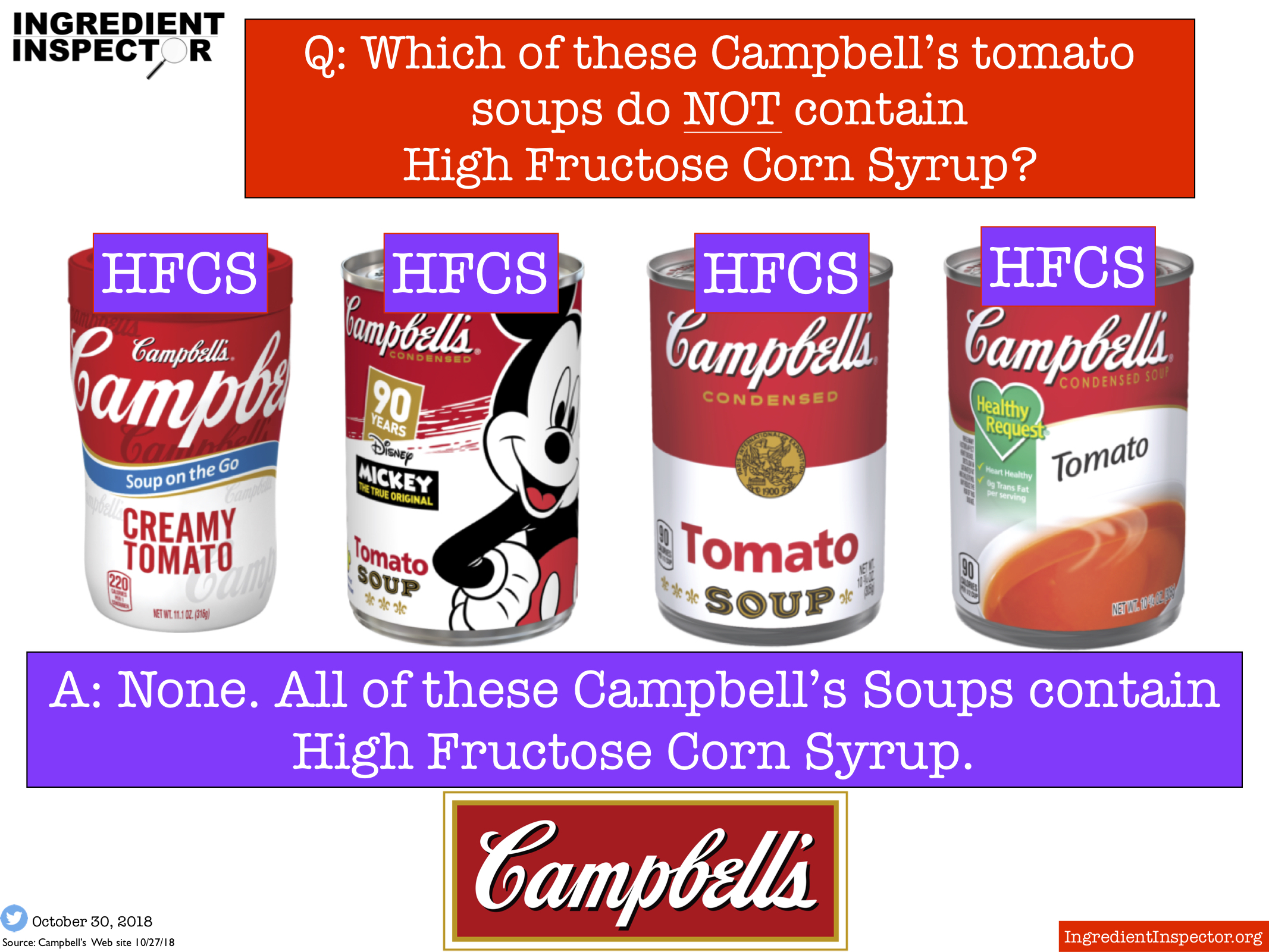 Ingredient Inspector Quiz Campbell's Tomato Soups with HFCS.jpg