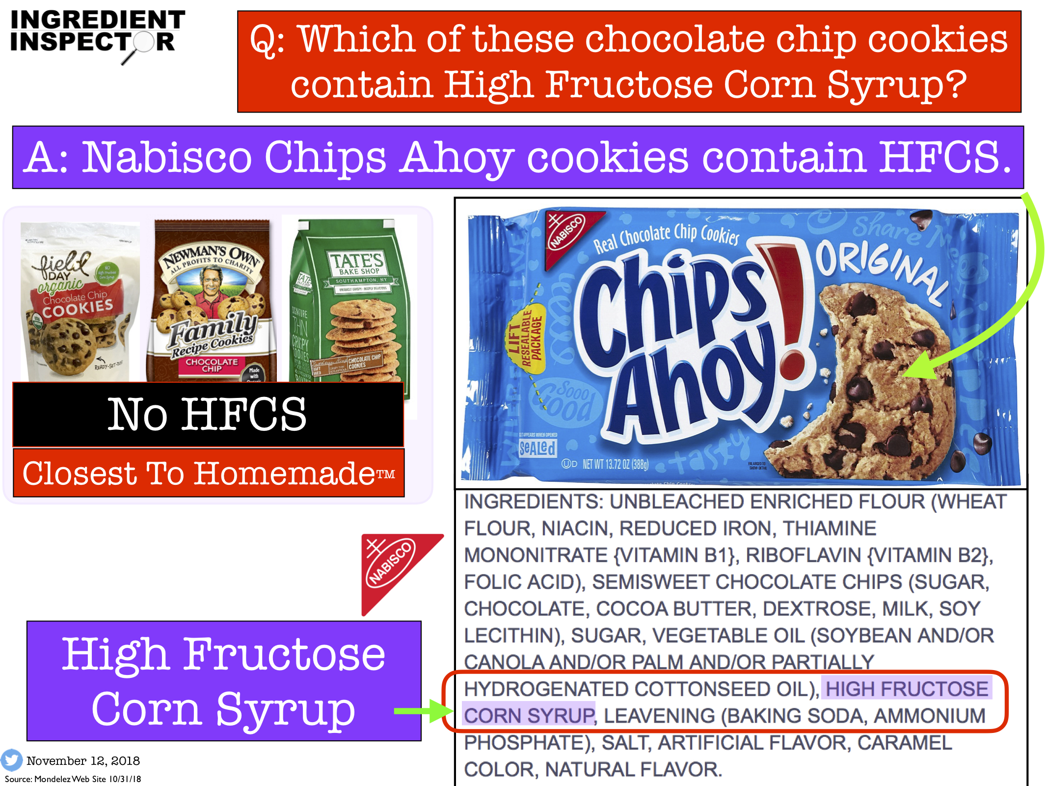 Ingredient Inspector Quiz Answer CC Cookies HFCS Chips Ahoy.jpg
