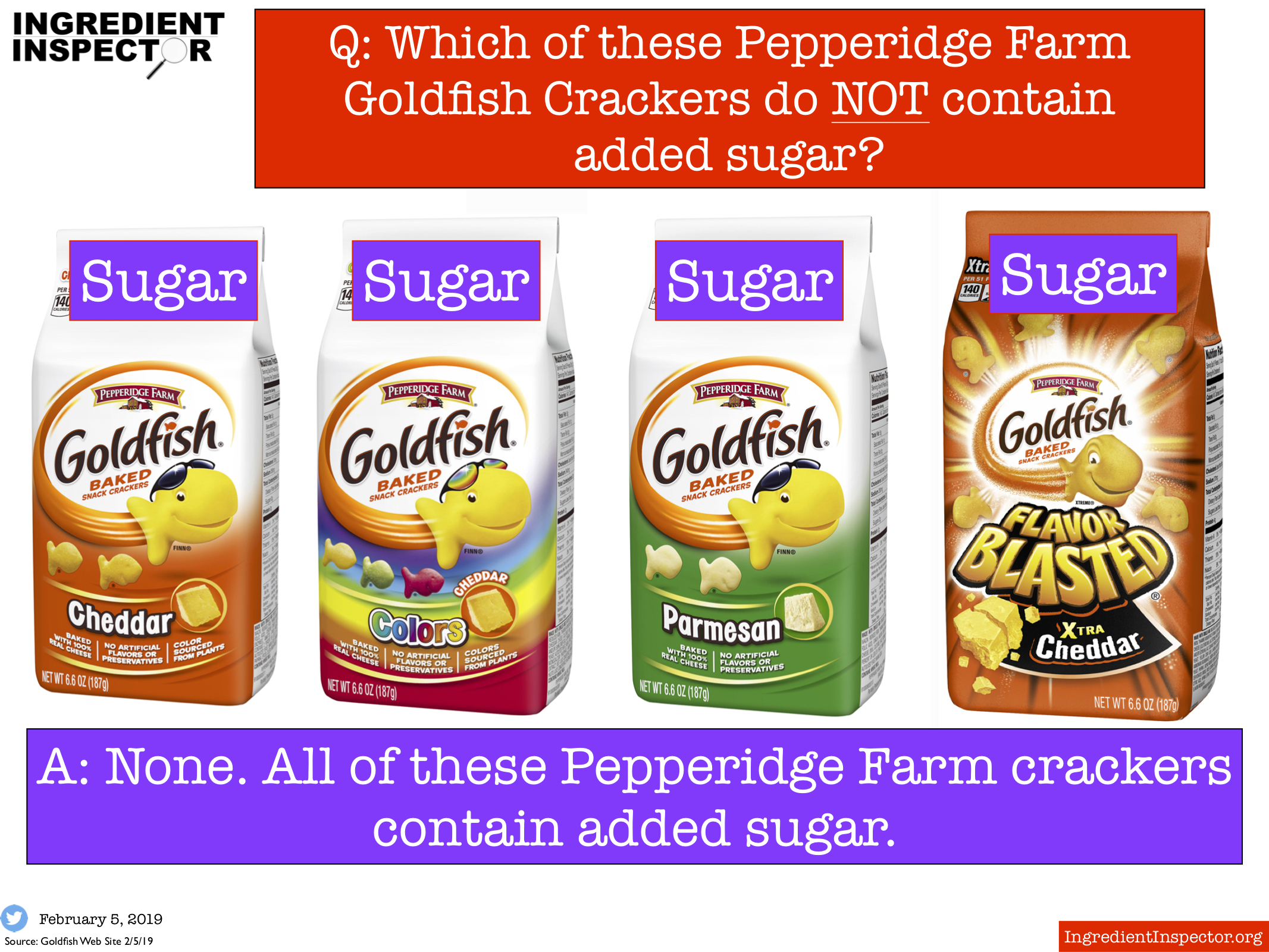 Ingredient Inspector Quiz Answer to which Goldfish crackers have added sugar? 2-5-19.jpg