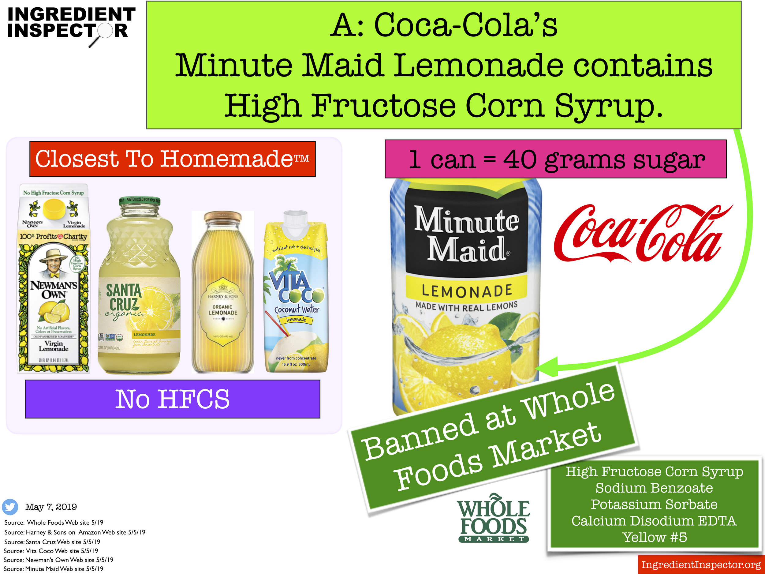 Ingredient Inspector Coca-Cola's Minute Maid Lemonade contains HFCS and 40 grams of sugar in one can.jpg