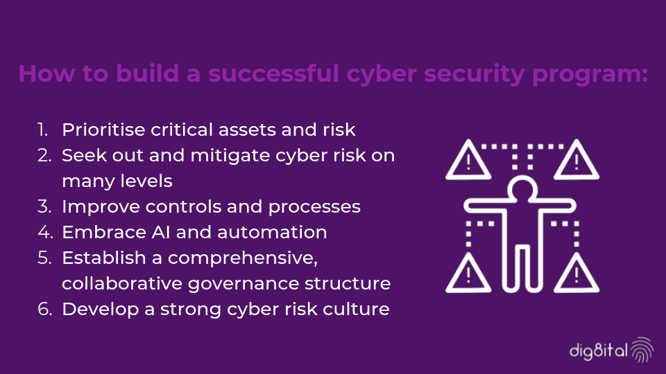 How to build a successful cyber security program