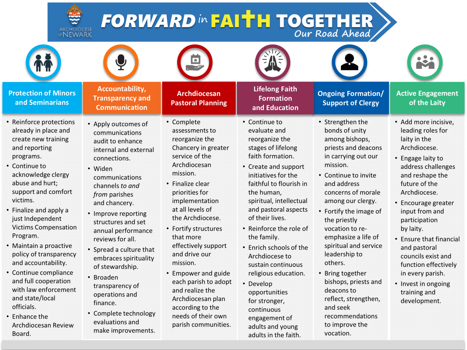Forward in Faith Together Flyer(1).PNG