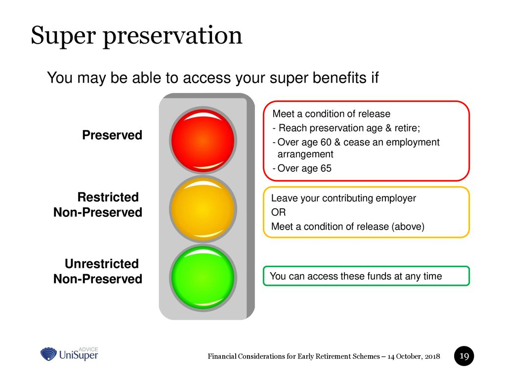 How preservation works - Basically if your money is in the green zone, you can take it out of super, usually as either a lump sum (one off) or regular income stream. You can read more about that at the MoneySmart website.If you're aged 60 or over, you can usually take your super savings out tax free, but if you're younger then you'll usually end up paying some tax (with some limited exceptions).