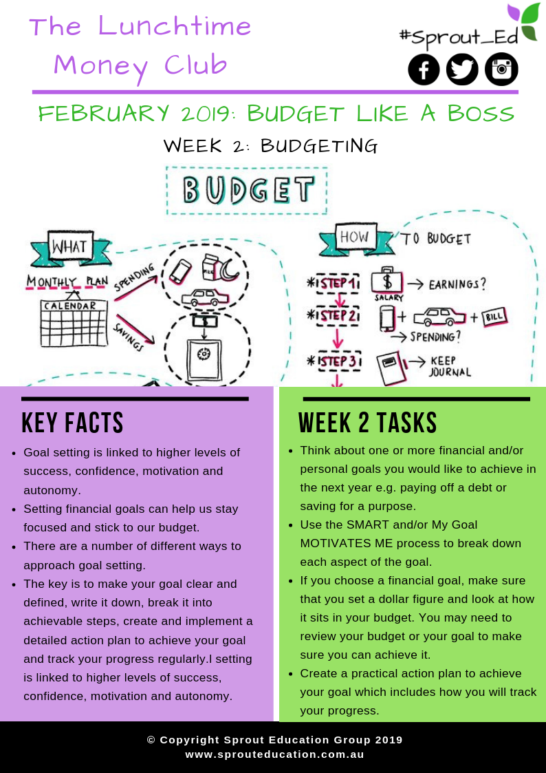 Budget like a boss Week 2.png