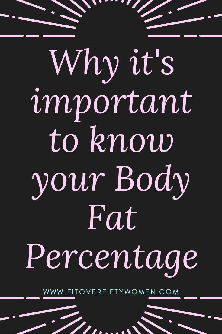 Whu it's important to know your Body Fat Percentage.png